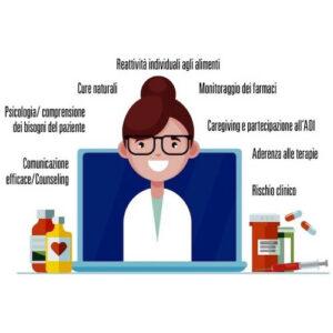 SE011 – La Gestione della Farmacia dei Servizi